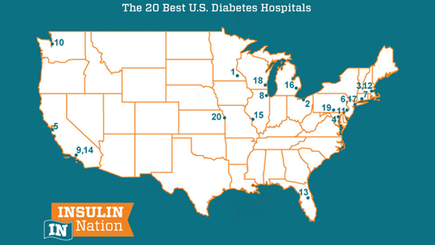The Best US Diabetes Hospitals Insulin Nation - Diabetics map us
