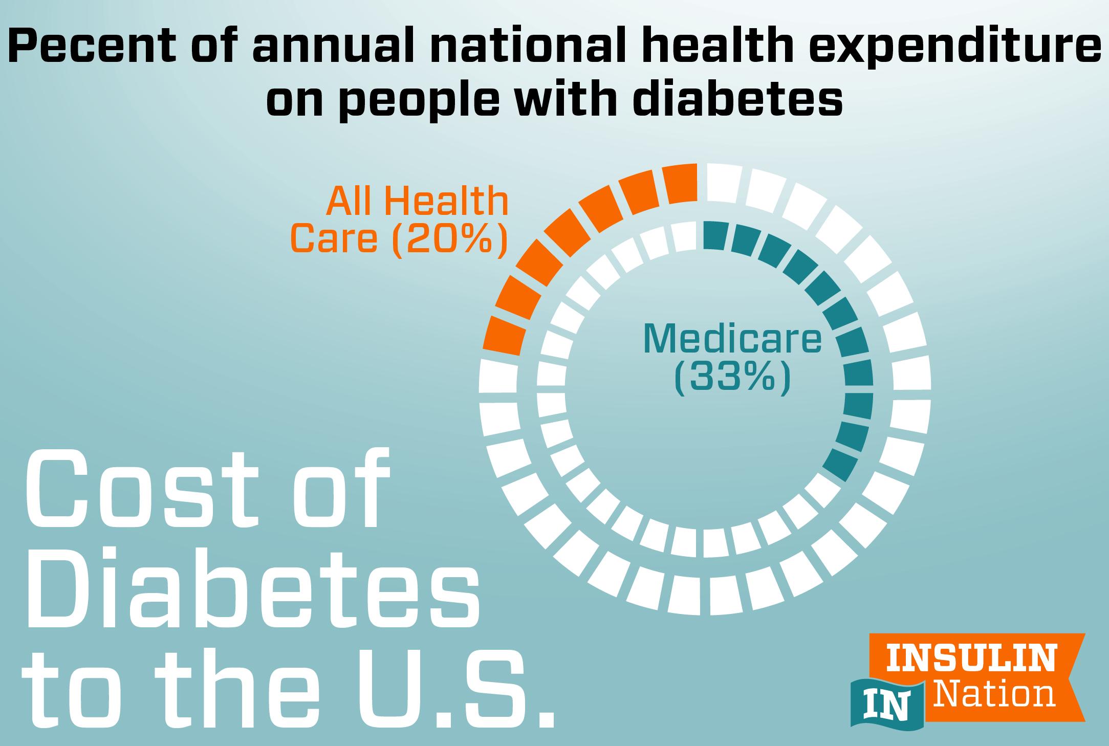 insulin_nation_diabetes_price_usa-01