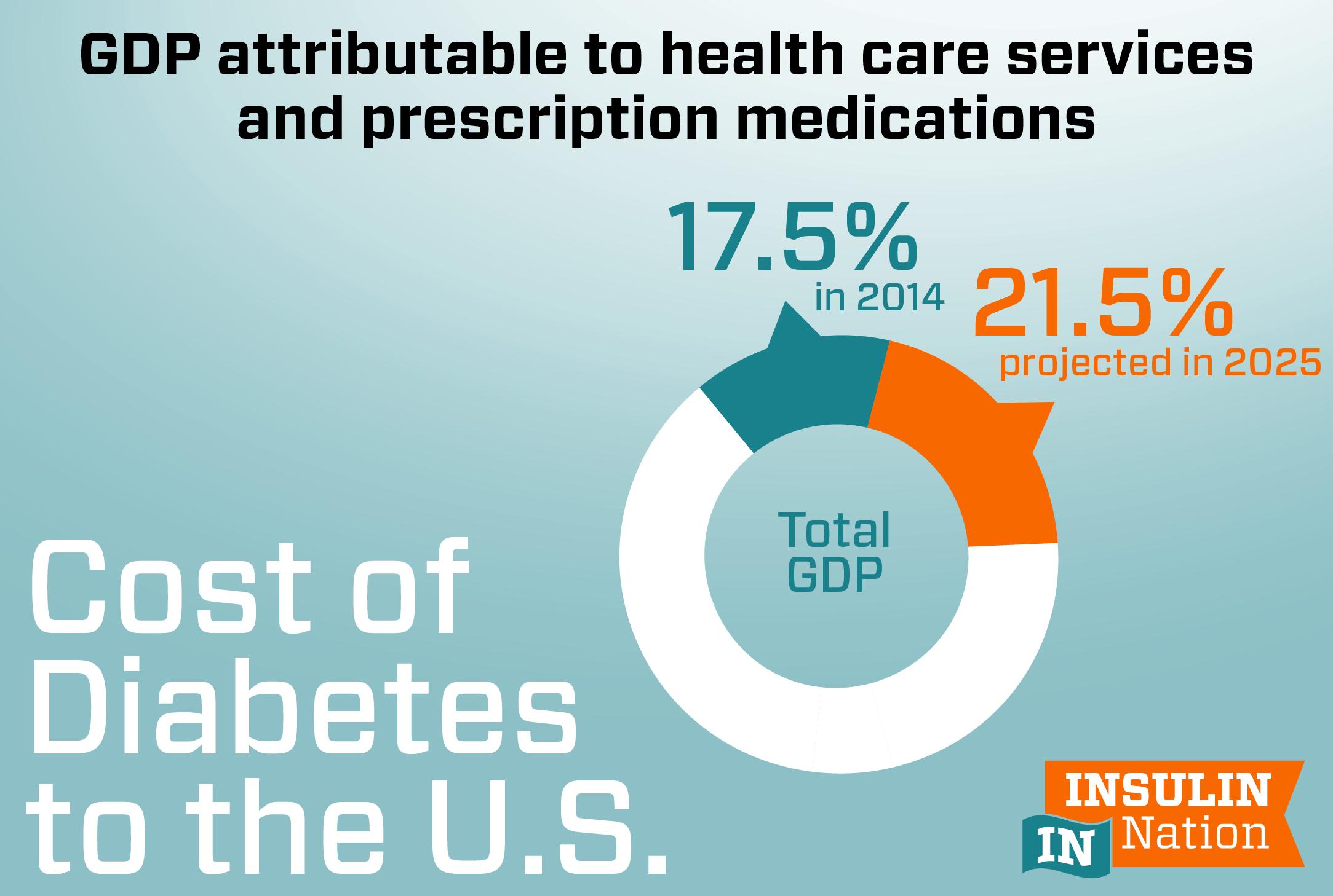 insulin_nation_diabetes_price_usa-03