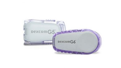 Dexcom Disposable Supplies